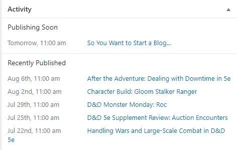 blogging backlog