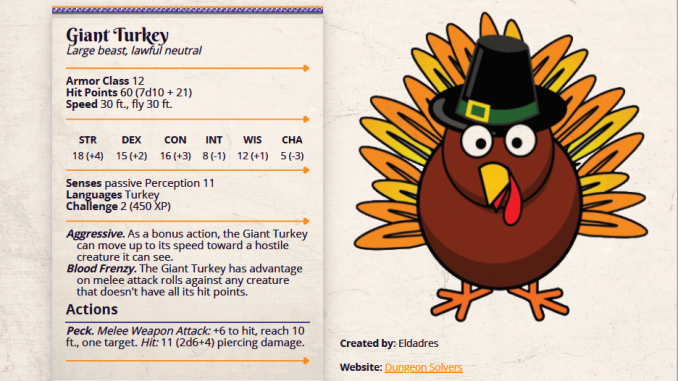 The statblock for a giant turkey, a CR 2 large beast